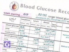 Monitor Blood Glucose Part 3